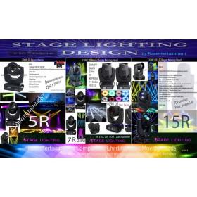 Comparatie intre Moving Head-urile 5R/7R/15R